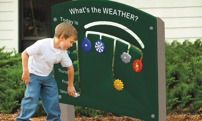 Early Chilhood - Weather Panel
