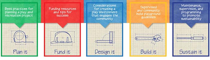 BluePrint for Play 5 book toolkit